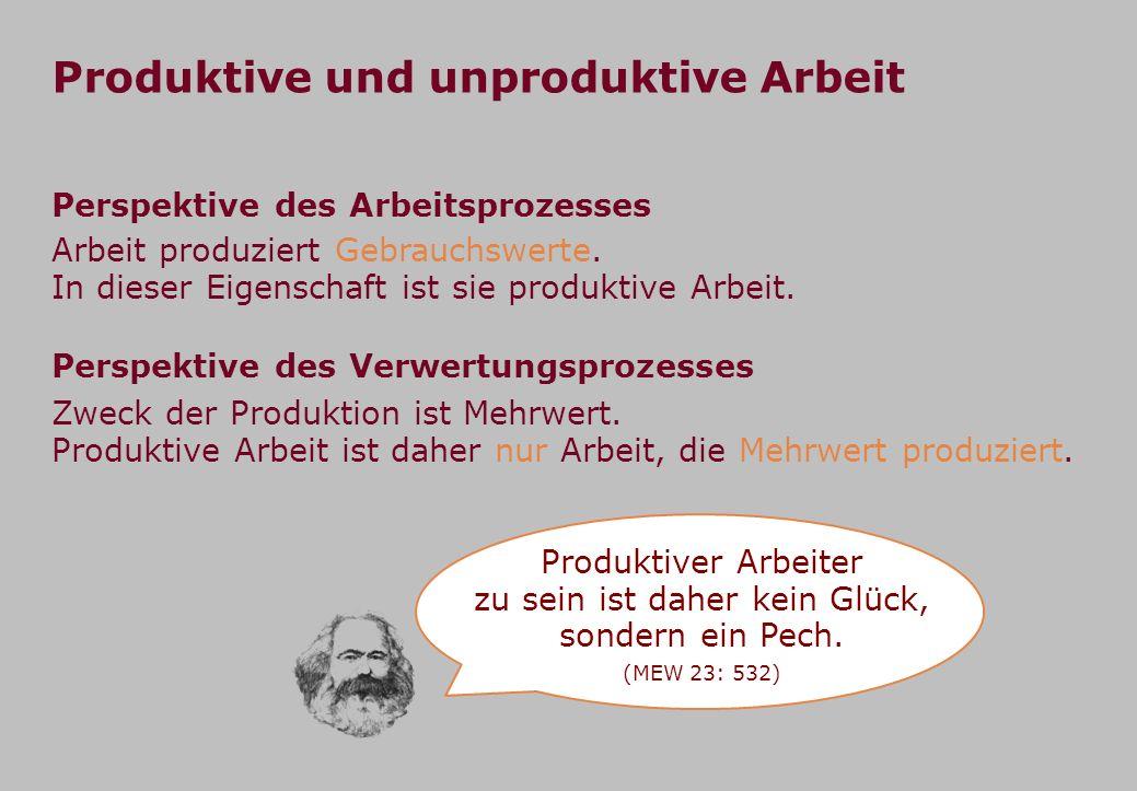 Produktive und unproduktive Arbeit Produktiver Arbeiter zu sein ist daher kein Glück, sondern ein Pech. (MEW 23: 532) Perspektive des Arbeitsprozesses