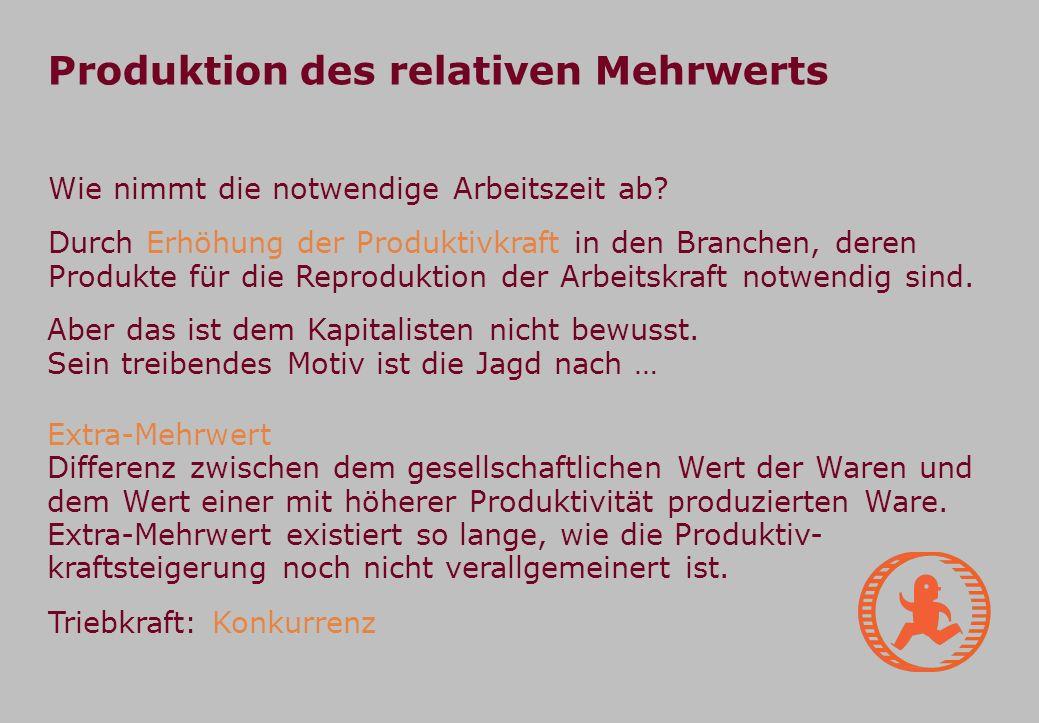 Produktion des relativen Mehrwerts Wie nimmt die notwendige Arbeitszeit ab? Durch Erhöhung der Produktivkraft in den Branchen, deren Produkte für die