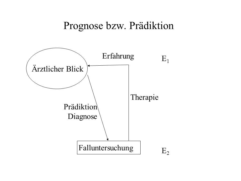 Prognose bzw. Prädiktion Prädiktion Diagnose E1E1 E2E2 Ärztlicher Blick Falluntersuchung Therapie Erfahrung