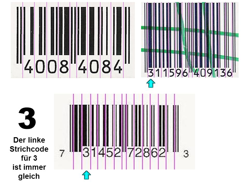 3 Der linke Strichcode für 3 ist immer gleich