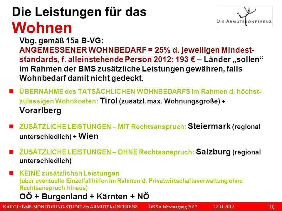 KARGL: BMS-MONITORING-STUDIE der ARMUTSKONFERENZ ÖKSA Jahrestagung 2012 22.11.2012 10 Die Leistungen für das Wohnen Vbg. gemäß 15a B-VG: ANGEMESSENER