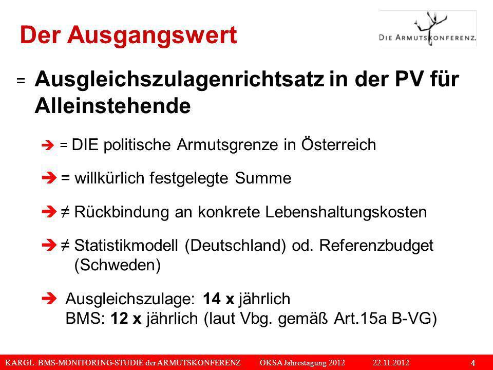 KARGL: BMS-MONITORING-STUDIE der ARMUTSKONFERENZ ÖKSA Jahrestagung 2012 22.11.2012 4 Der Ausgangswert = Ausgleichszulagenrichtsatz in der PV für Allei