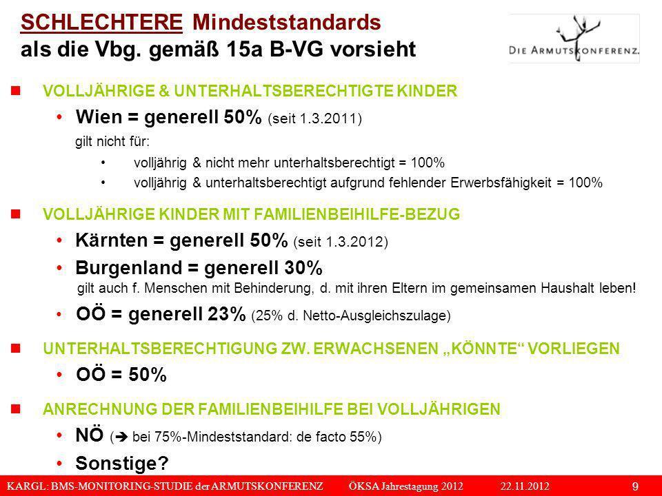 KARGL: BMS-MONITORING-STUDIE der ARMUTSKONFERENZ ÖKSA Jahrestagung 2012 22.11.2012 9 SCHLECHTERE Mindeststandards als die Vbg. gemäß 15a B-VG vorsieht