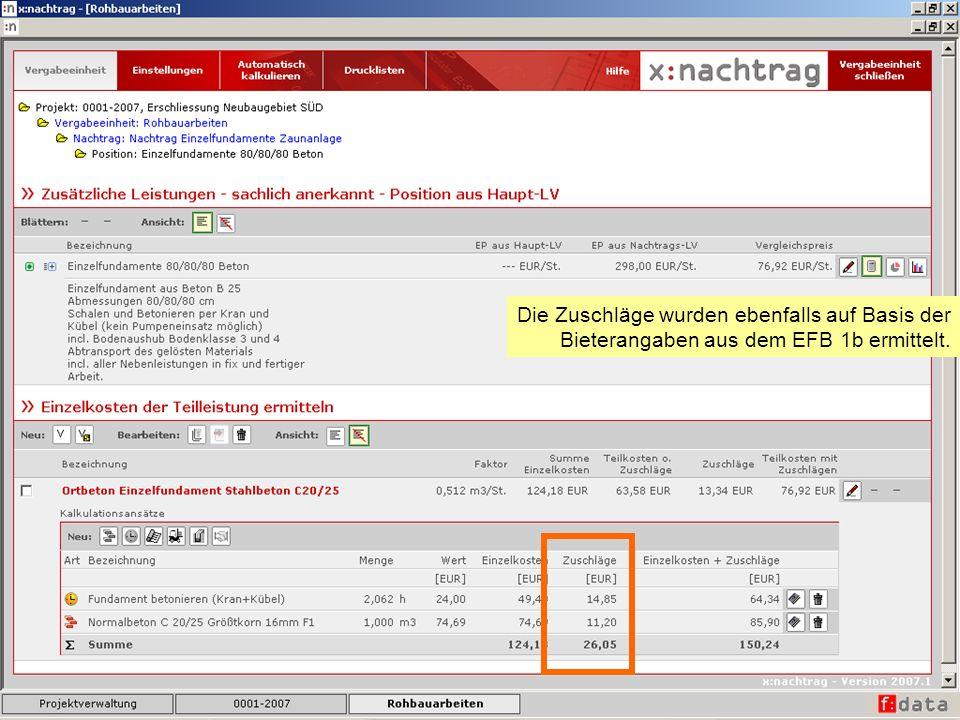 Die Zuschläge wurden ebenfalls auf Basis der Bieterangaben aus dem EFB 1b ermittelt.