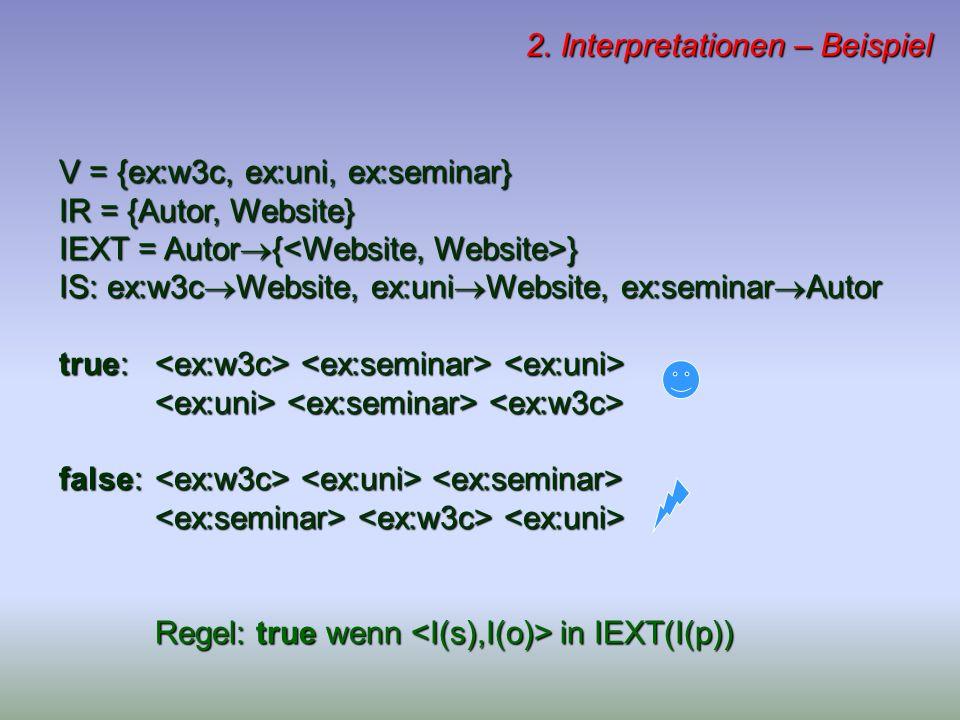 2. Interpretationen – Beispiel V = {ex:w3c, ex:uni, ex:seminar} IR = {Autor, Website} IEXT = Autor { } IS: ex:w3c Website, ex:uni Website, ex:seminar