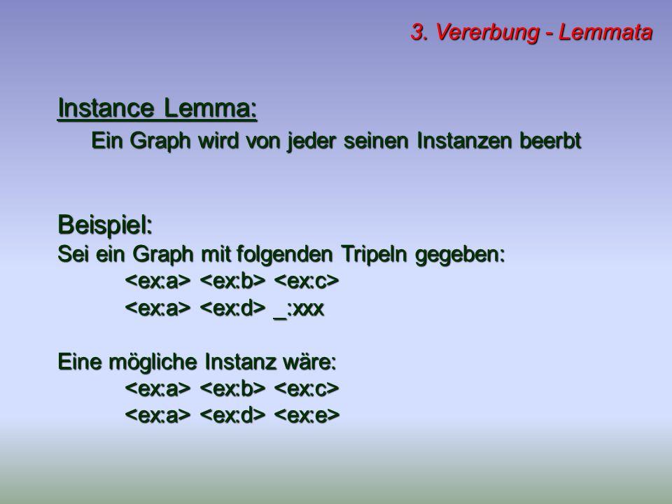 3. Vererbung - Lemmata Instance Lemma: Ein Graph wird von jeder seinen Instanzen beerbt Beispiel: Sei ein Graph mit folgenden Tripeln gegeben: _:xxx _