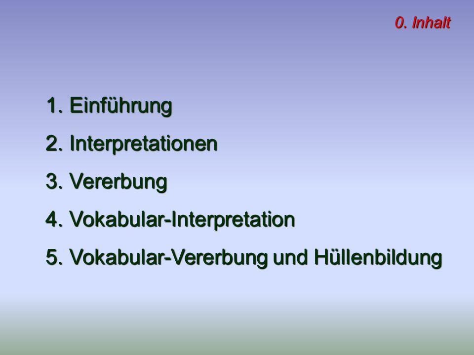 1.Einführung 2.Interpretationen 3.Vererbung 4.Vokabular-Interpretation 5.Vokabular-Vererbung und Hüllenbildung 0. Inhalt