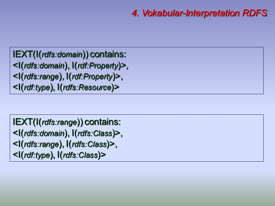 4. Vokabular-Interpretation RDFS IEXT(I( rdfs:domain )) contains:,, IEXT(I( rdfs:range )) contains:,,