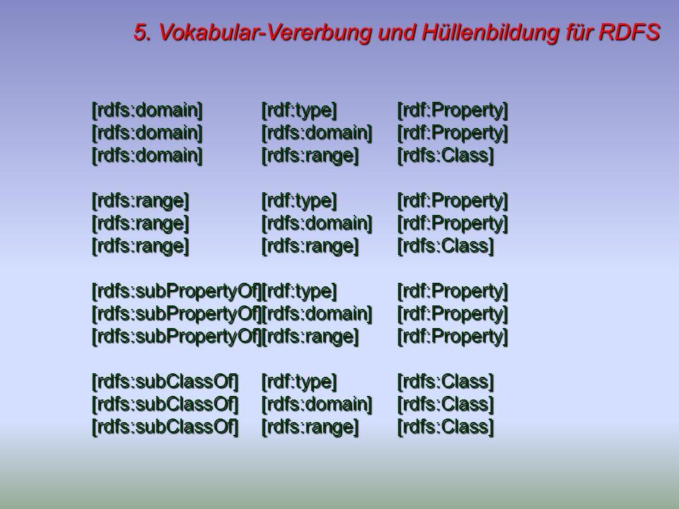 5. Vokabular-Vererbung und Hüllenbildung für RDFS [rdfs:domain][rdf:type][rdf:Property] [rdfs:domain][rdfs:domain][rdf:Property] [rdfs:domain][rdfs:ra