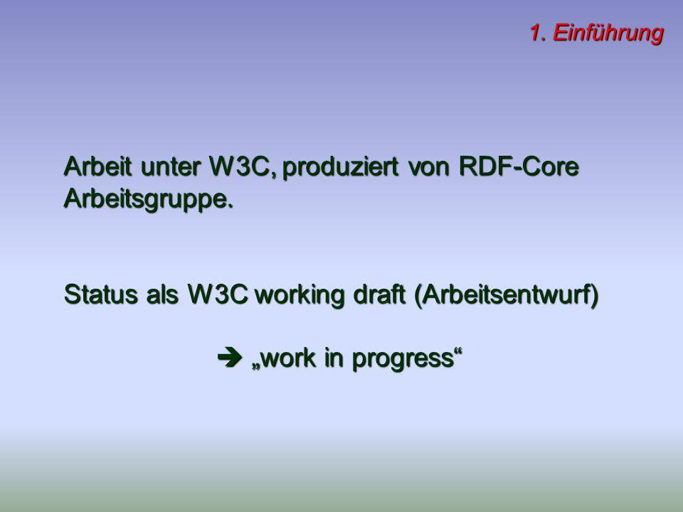 Arbeit unter W3C, produziert von RDF-Core Arbeitsgruppe. Status als W3C working draft (Arbeitsentwurf) work in progress work in progress 1. Einführung