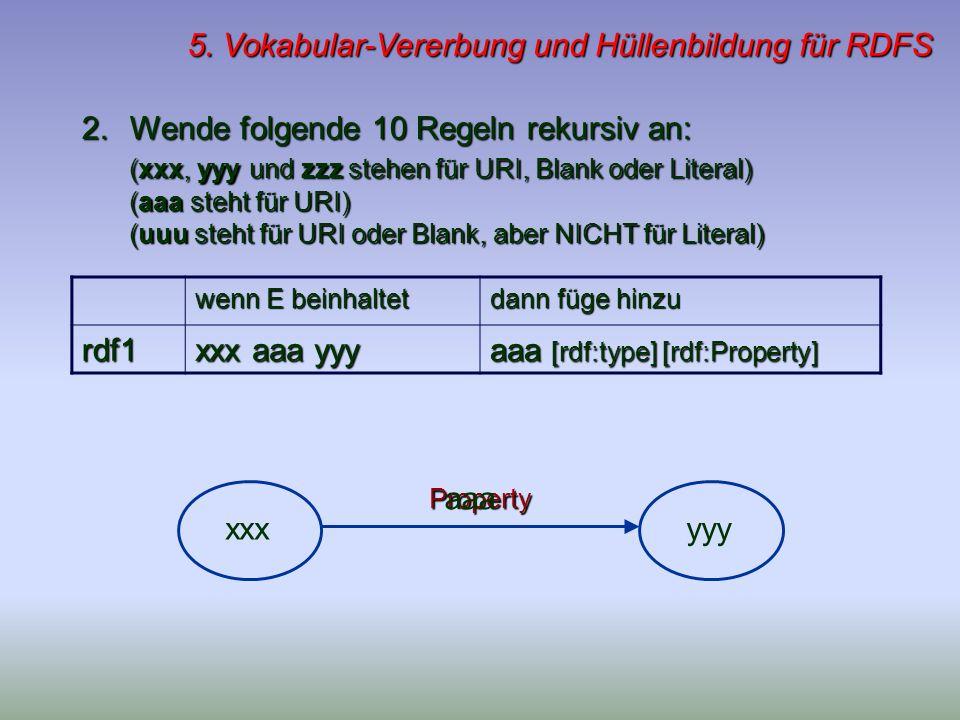 5. Vokabular-Vererbung und Hüllenbildung für RDFS 2.Wende folgende 10 Regeln rekursiv an: (xxx, yyy und zzz stehen für URI, Blank oder Literal) (aaa s