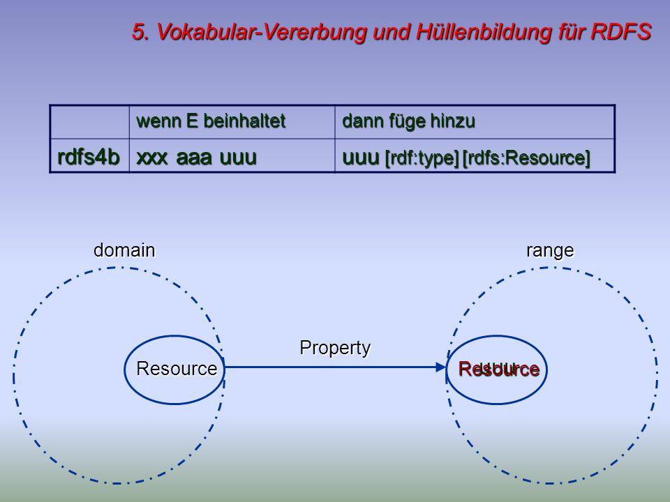 5. Vokabular-Vererbung und Hüllenbildung für RDFS wenn E beinhaltet dann füge hinzu rdfs4b xxx aaa uuu uuu [rdf:type] [rdfs:Resource] Property uuu dom