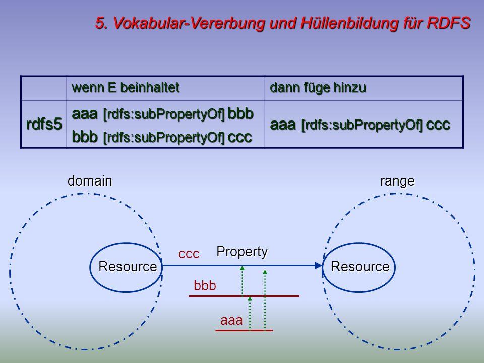 5. Vokabular-Vererbung und Hüllenbildung für RDFS wenn E beinhaltet dann füge hinzu rdfs5 aaa [rdfs:subPropertyOf] bbb bbb [rdfs:subPropertyOf] ccc aa