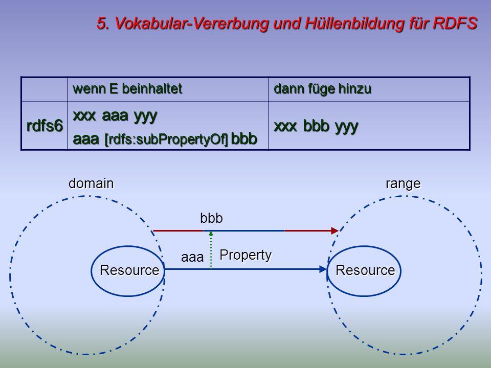 5. Vokabular-Vererbung und Hüllenbildung für RDFS wenn E beinhaltet dann füge hinzu rdfs6 xxx aaa yyy aaa [rdfs:subPropertyOf] bbb xxx bbb yyy Propert