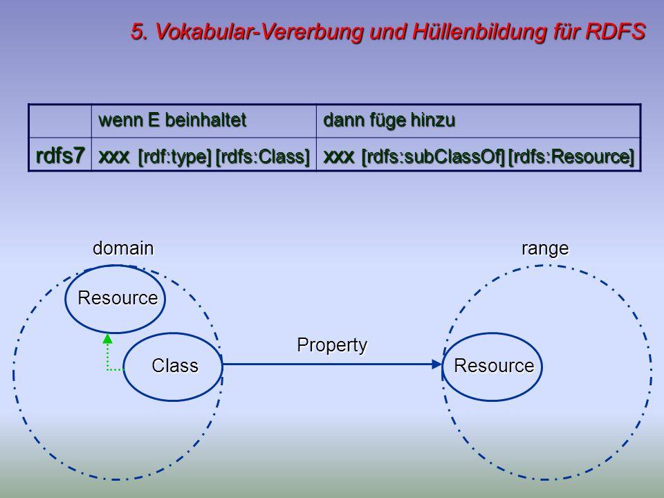 5. Vokabular-Vererbung und Hüllenbildung für RDFS wenn E beinhaltet dann füge hinzu rdfs7 xxx [rdf:type] [rdfs:Class] xxx [rdfs:subClassOf] [rdfs:Reso