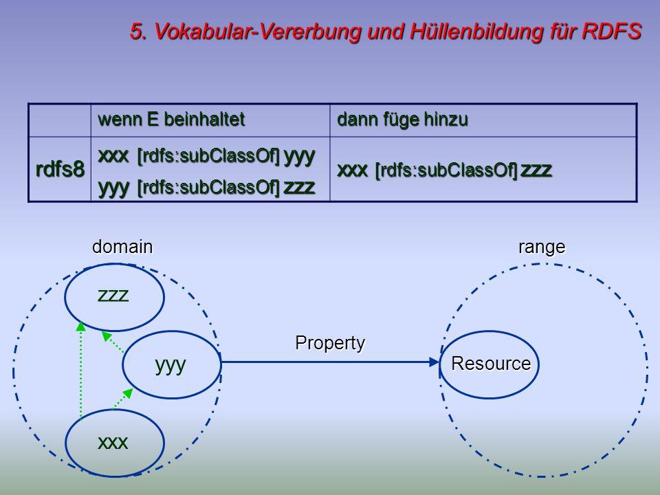 5. Vokabular-Vererbung und Hüllenbildung für RDFS wenn E beinhaltet dann füge hinzu rdfs8 xxx [rdfs:subClassOf] yyy yyy [rdfs:subClassOf] zzz xxx [rdf