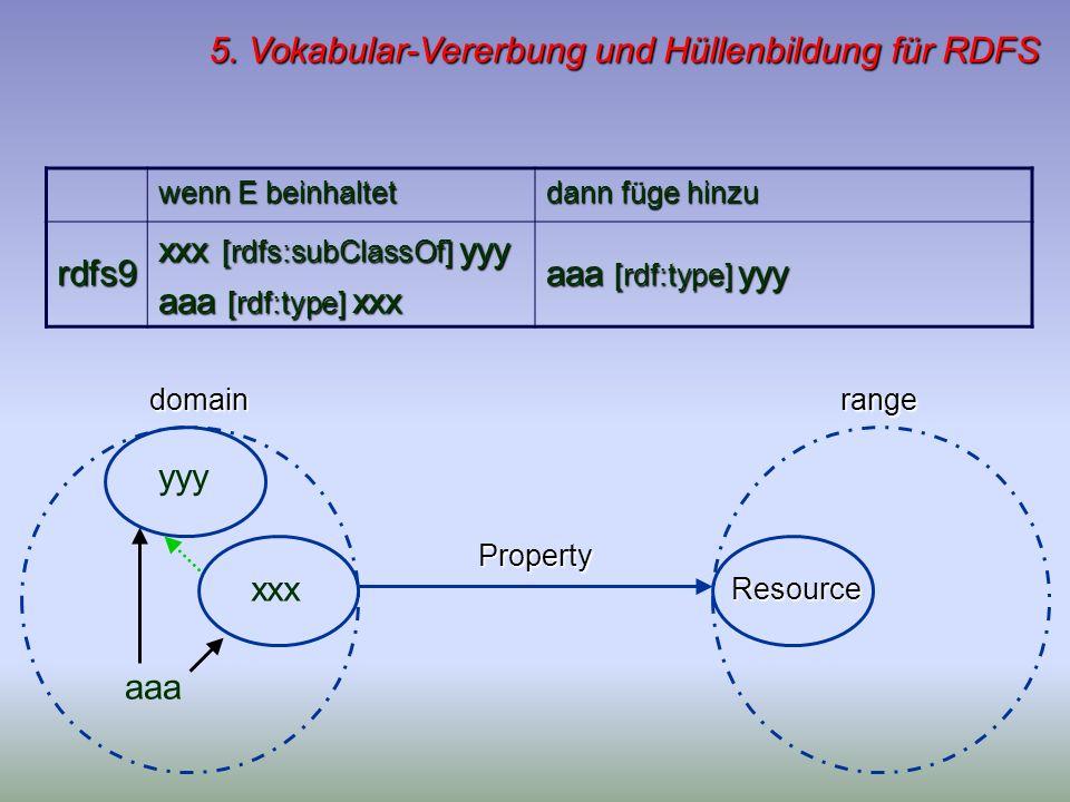 5. Vokabular-Vererbung und Hüllenbildung für RDFS wenn E beinhaltet dann füge hinzu rdfs9 xxx [rdfs:subClassOf] yyy aaa [rdf:type] xxx aaa [rdf:type]