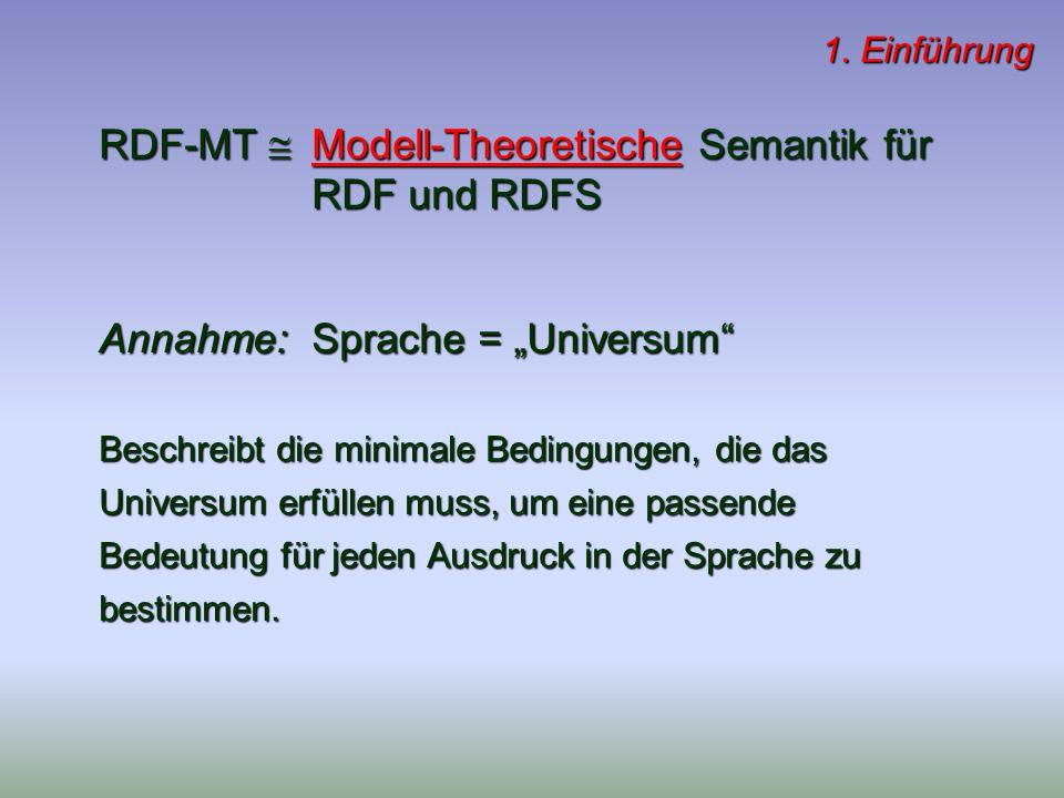 RDF-MT Modell-Theoretische Semantik für RDF und RDFS 1. Einführung Annahme:Sprache = Universum Beschreibt die minimale Bedingungen, die das Universum