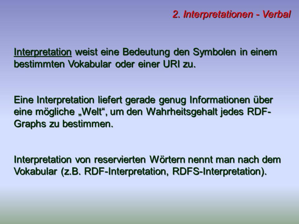 2. Interpretationen - Verbal Interpretation weist eine Bedeutung den Symbolen in einem bestimmten Vokabular oder einer URI zu. Eine Interpretation lie