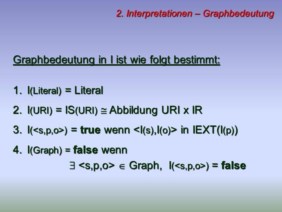 2. Interpretationen – Graphbedeutung Graphbedeutung in I ist wie folgt bestimmt: 1.I (Literal) = Literal 2.I (URI) = IS (URI) Abbildung URI x IR 3.I (