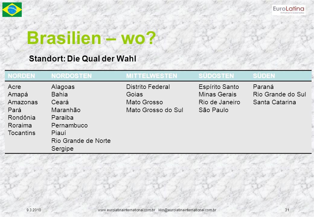 9.3.2010www.eurolatinainternational.com.br kkn@eurolatinainternational.com.br31 Brasilien – wo? Standort: Die Qual der Wahl NORDENNORDOSTENMITTELWESTE