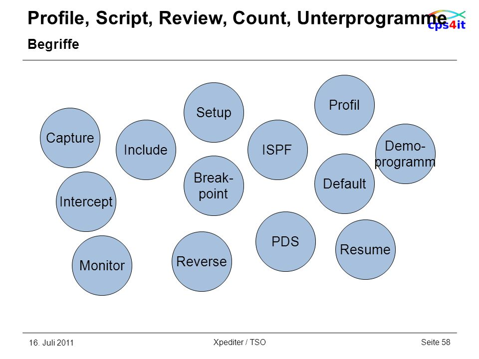 Profile, Script, Review, Count, Unterprogramme Begriffe 16. Juli 2011Seite 58Xpediter / TSO Break- point Demo- programm ISPF Capture Include PDS Monit