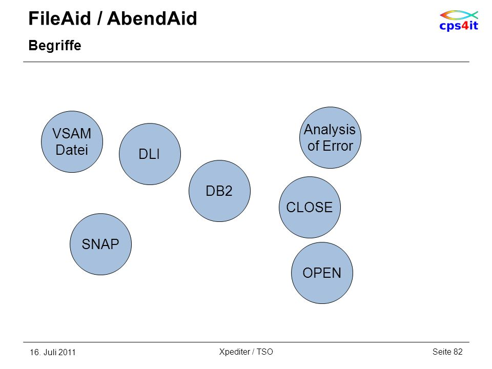 FileAid / AbendAid Begriffe 16. Juli 2011Seite 82Xpediter / TSO DB2 VSAM Datei DLI CLOSE OPEN SNAP Analysis of Error