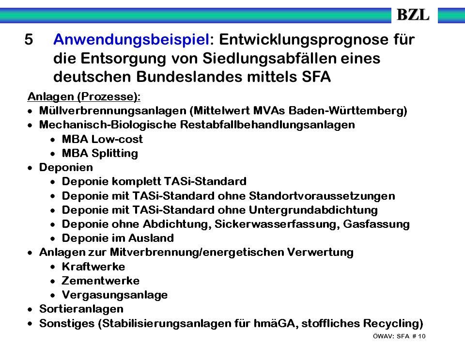 ÖWAV: SFA # 10 5 Anwendungsbeispiel: Entwicklungsprognose für die Entsorgung von Siedlungsabfällen eines deutschen Bundeslandes mittels SFA