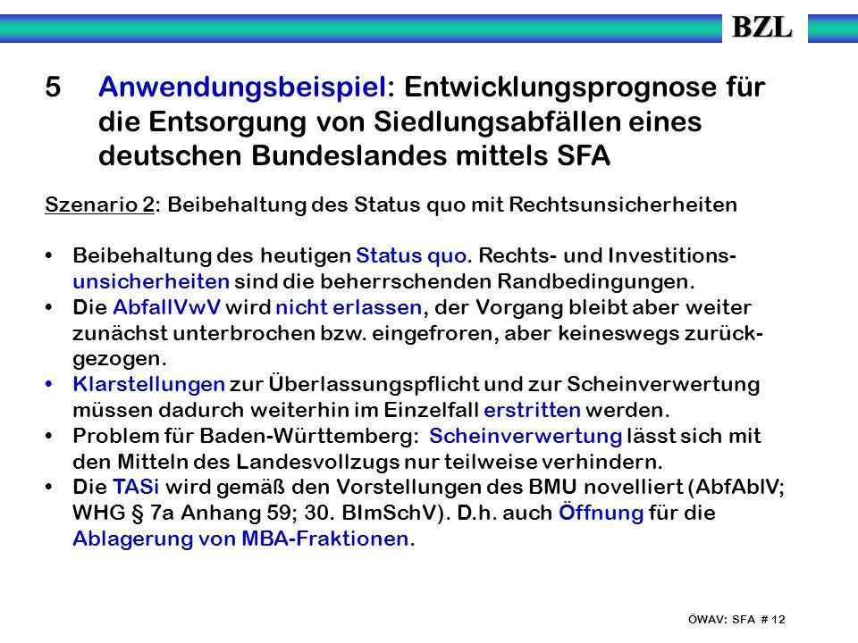 ÖWAV: SFA # 12 5 Anwendungsbeispiel: Entwicklungsprognose für die Entsorgung von Siedlungsabfällen eines deutschen Bundeslandes mittels SFA Szenario 2