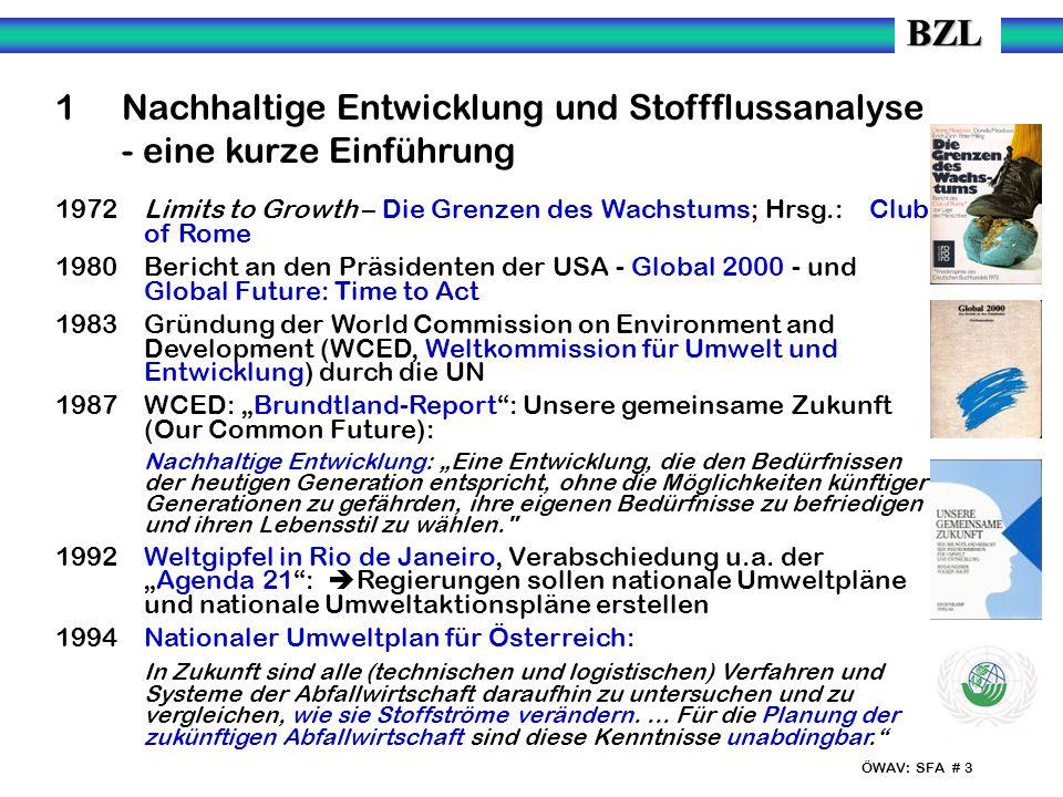 ÖWAV: SFA # 3 1 Nachhaltige Entwicklung und Stoffflussanalyse - eine kurze Einführung 1972Limits to Growth – Die Grenzen des Wachstums; Hrsg.: Club of