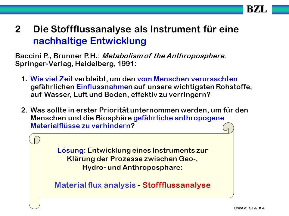 ÖWAV: SFA # 4 2 Die Stoffflussanalyse als Instrument für eine nachhaltige Entwicklung Baccini P., Brunner P.H.: Metabolism of the Anthroposphere. Spri