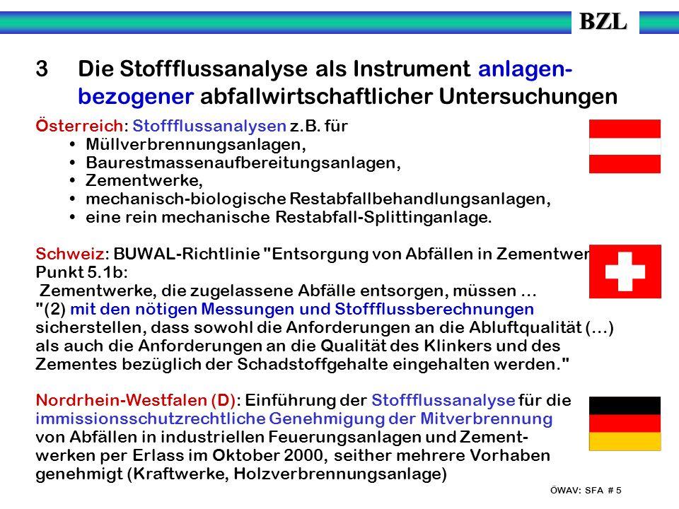 ÖWAV: SFA # 5 3 Die Stoffflussanalyse als Instrument anlagen- bezogener abfallwirtschaftlicher Untersuchungen Österreich: Stoffflussanalysen z.B. für