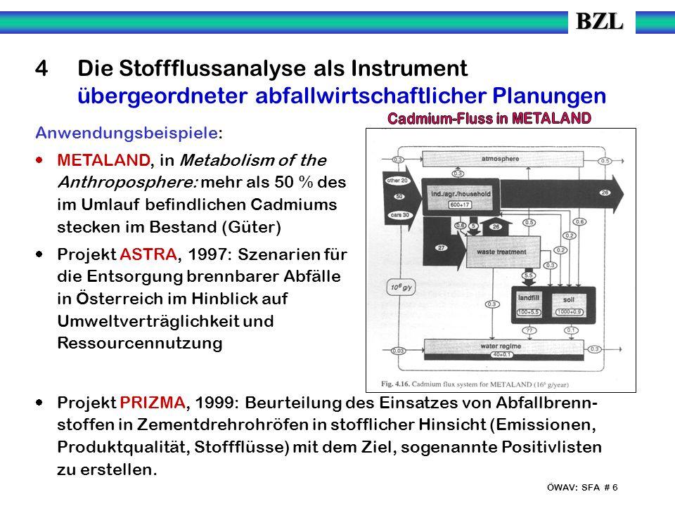 ÖWAV: SFA # 6 4 Die Stoffflussanalyse als Instrument übergeordneter abfallwirtschaftlicher Planungen Anwendungsbeispiele: METALAND, in Metabolism of t