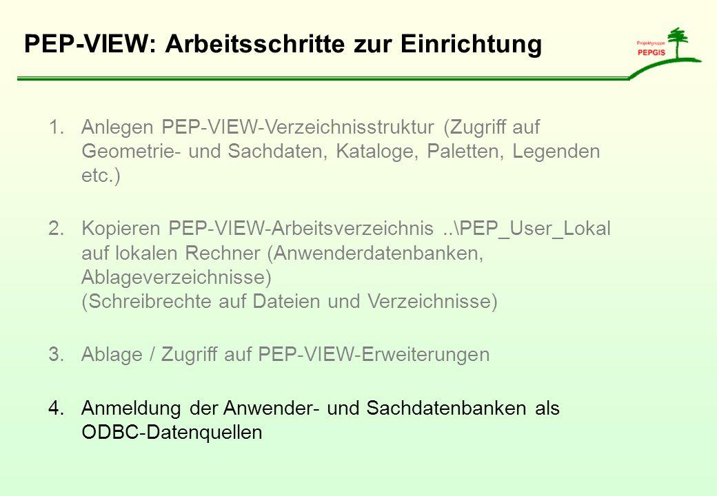 PEP-VIEW: Arbeitsschritte zur Einrichtung 1.Anlegen PEP-VIEW-Verzeichnisstruktur (Zugriff auf Geometrie- und Sachdaten, Kataloge, Paletten, Legenden e