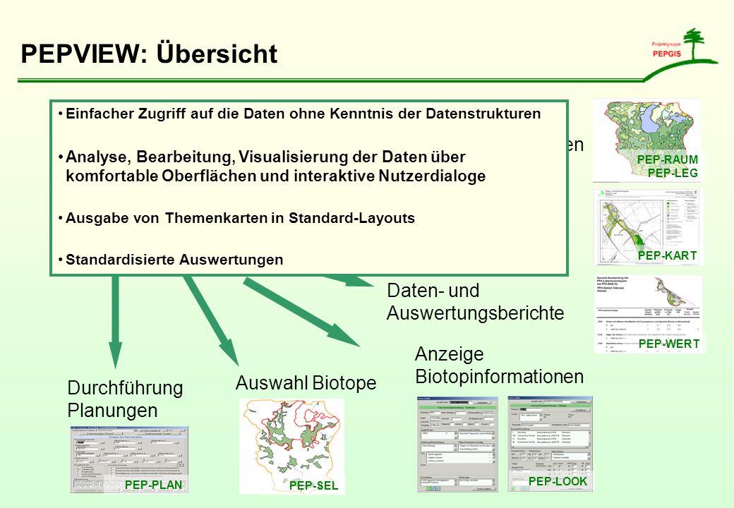 PEPVIEW: Übersicht PEP-VIEW: Erweiterungen für ArcView Datensicht auf Biotopkartierungsdaten PEP-RAUM PEP-LEG Generierung von Standardkarten PEP-KART
