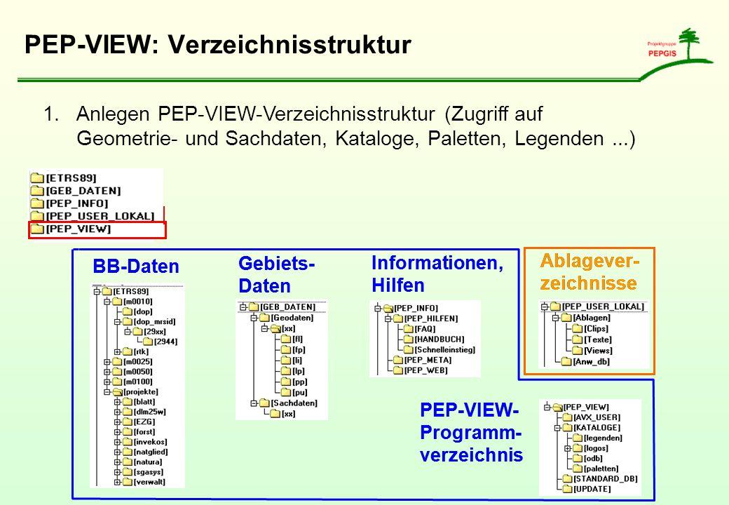 PEP-VIEW: Verzeichnisstruktur 1.Anlegen PEP-VIEW-Verzeichnisstruktur (Zugriff auf Geometrie- und Sachdaten, Kataloge, Paletten, Legenden...) BB-Daten