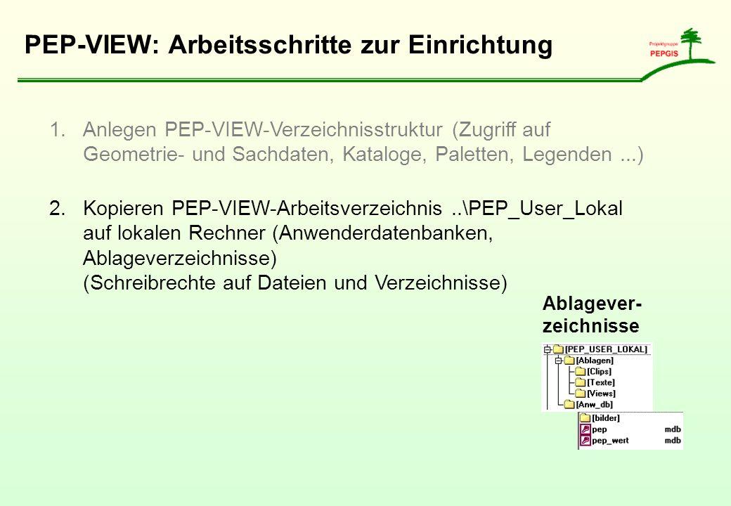 PEP-VIEW: Arbeitsschritte zur Einrichtung 1.Anlegen PEP-VIEW-Verzeichnisstruktur (Zugriff auf Geometrie- und Sachdaten, Kataloge, Paletten, Legenden..