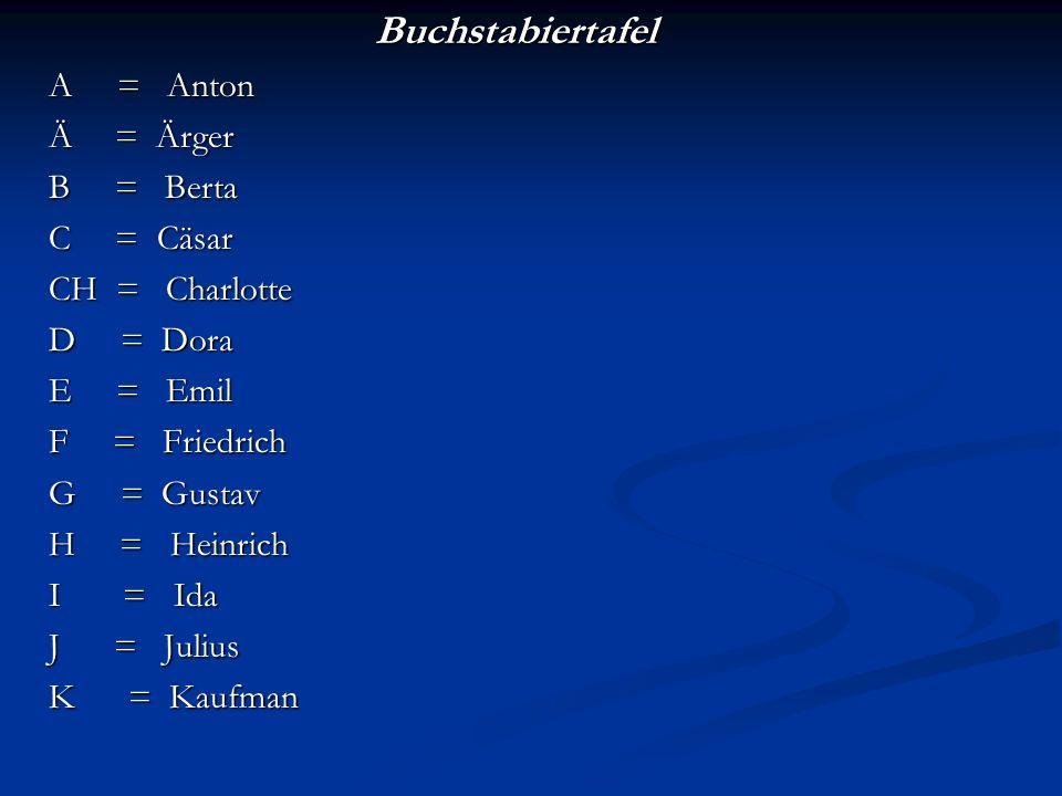 Buchstabiertafel A = Anton Ä = Ärger B = Berta C = Cäsar CH = Charlotte D = Dora E = Emil F = Friedrich G = Gustav H = Heinrich I = Ida J = Julius K =