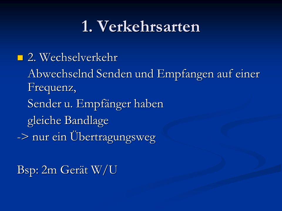 1.Verkehrsarten 3. Gegenverkehr 3.