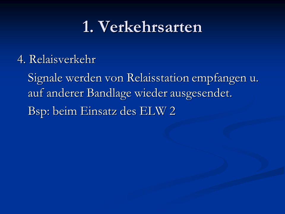 1. Verkehrsarten 4. Relaisverkehr Signale werden von Relaisstation empfangen u. auf anderer Bandlage wieder ausgesendet. Bsp: beim Einsatz des ELW 2