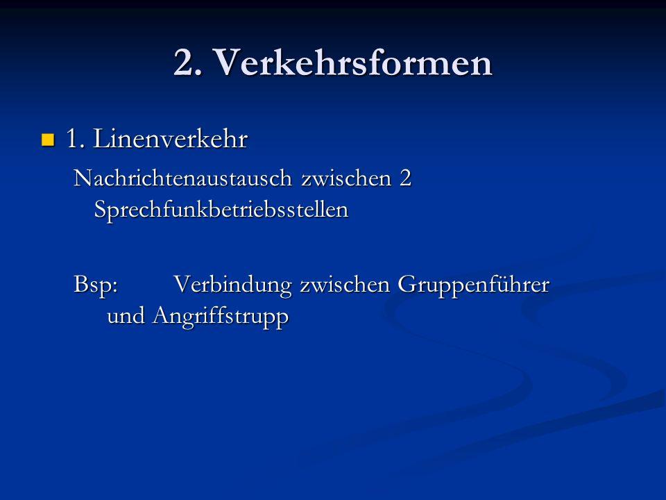 2. Verkehrsformen 1. Linenverkehr 1. Linenverkehr Nachrichtenaustausch zwischen 2 Sprechfunkbetriebsstellen Bsp: Verbindung zwischen Gruppenführer und