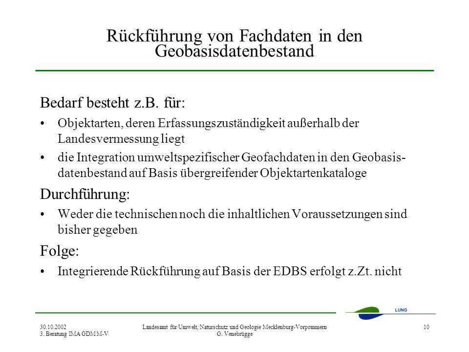 30.10.2002 3. Beratung IMA GDM M-V Landesamt für Umwelt, Naturschutz und Geologie Mecklenburg-Vorpommern G. Venebrügge 10 Rückführung von Fachdaten in