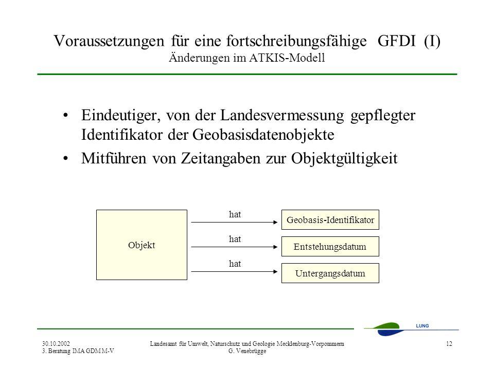 30.10.2002 3. Beratung IMA GDM M-V Landesamt für Umwelt, Naturschutz und Geologie Mecklenburg-Vorpommern G. Venebrügge 12 Voraussetzungen für eine for