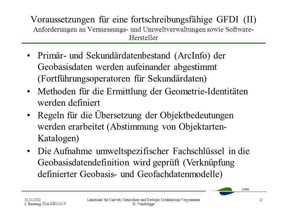 30.10.2002 3. Beratung IMA GDM M-V Landesamt für Umwelt, Naturschutz und Geologie Mecklenburg-Vorpommern G. Venebrügge 13 Voraussetzungen für eine for