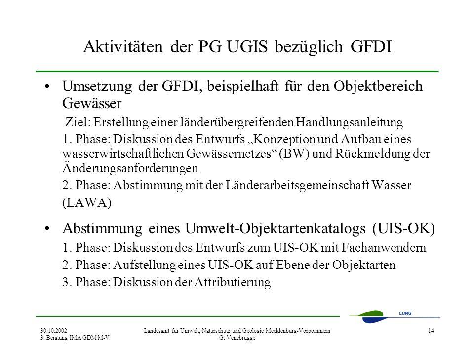30.10.2002 3. Beratung IMA GDM M-V Landesamt für Umwelt, Naturschutz und Geologie Mecklenburg-Vorpommern G. Venebrügge 14 Aktivitäten der PG UGIS bezü