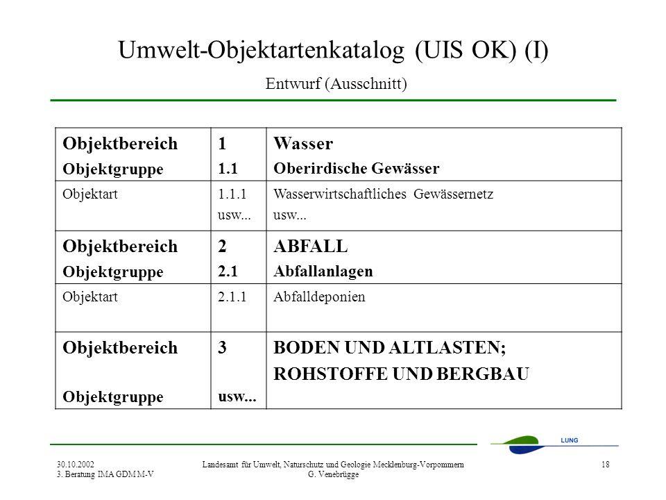 30.10.2002 3. Beratung IMA GDM M-V Landesamt für Umwelt, Naturschutz und Geologie Mecklenburg-Vorpommern G. Venebrügge 18 Umwelt-Objektartenkatalog (U