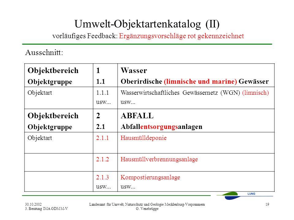 30.10.2002 3. Beratung IMA GDM M-V Landesamt für Umwelt, Naturschutz und Geologie Mecklenburg-Vorpommern G. Venebrügge 19 Umwelt-Objektartenkatalog (I