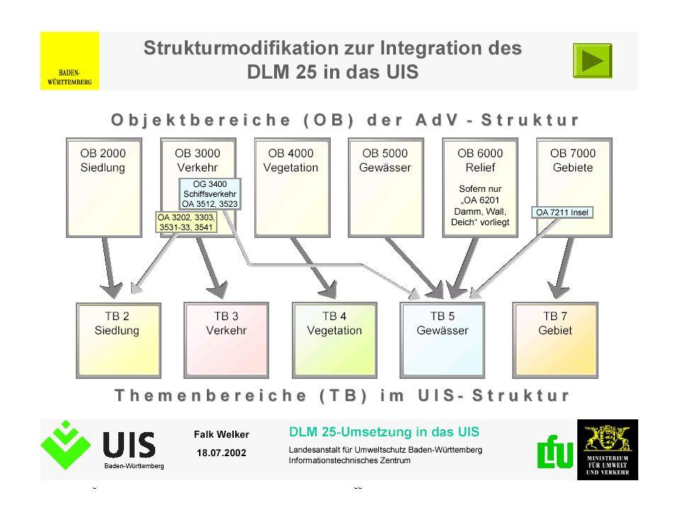 30.10.2002 3. Beratung IMA GDM M-V Landesamt für Umwelt, Naturschutz und Geologie Mecklenburg-Vorpommern G. Venebrügge 20