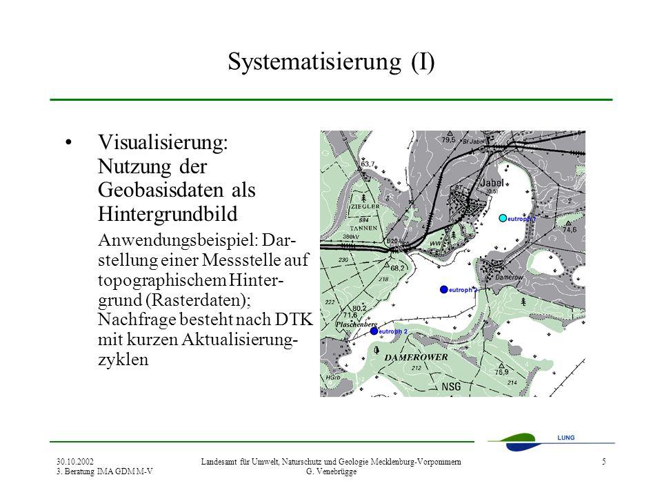 30.10.2002 3. Beratung IMA GDM M-V Landesamt für Umwelt, Naturschutz und Geologie Mecklenburg-Vorpommern G. Venebrügge 5 Systematisierung (I) Visualis