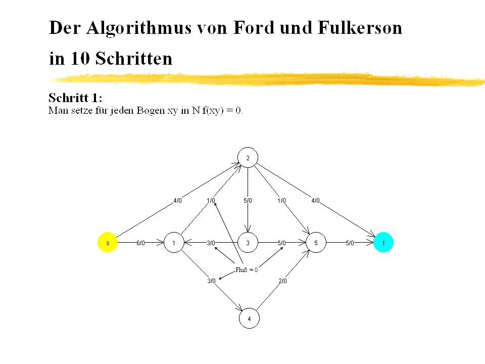 S 0 2,3 x,y true false false t 1 x,y false false 1 2 2,4 x,y false false S->2 4 0 false 3 false S->1 6 0 false 2 false startWeight endWeight A toNodeName selected color nodeName edgesTo p L S lambda father color